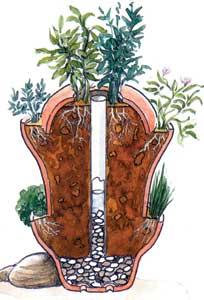 Virágos cseréposzlopok