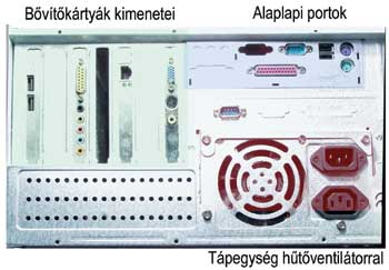 Számítógép hátoldala