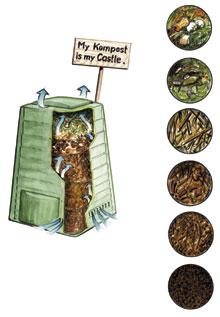A kerti komposztáló tápanyagban gazdag humuszt állít elő