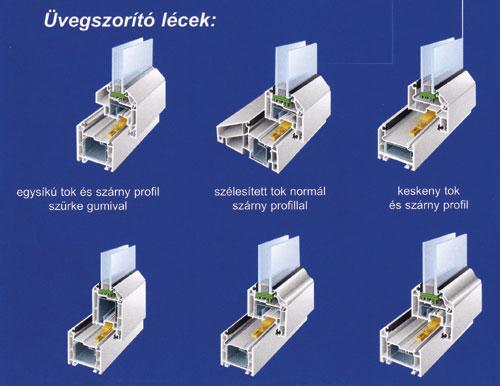 A síkban félig eltolt ablakprofiloknál általában csak a tok változó szélességű, de ezek között is vannak formai különbségek
