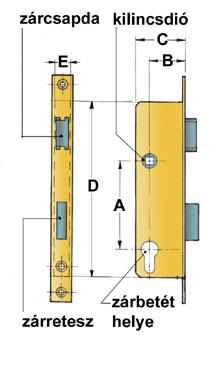 A vásárláskor lényeges a régi zár kilincsdiójának és kulcsnyílásának a távolsága (A), ezeknek a zárlaptól mért távolsága, továbbá a zártest szélessége (C), magassága (D) és vastagsága (E). Ezekhez igazodva lehet kiválasztani a legideálisabb új zárat