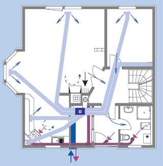Családi ház egy szintjének szellőztetési terve