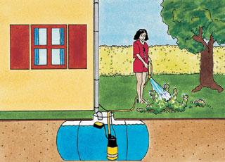 Esővíztartályból történő locsolóvíz felhasználás