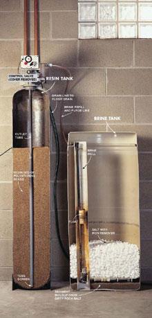 automatikus ioncserélős vízlágyító készülék
