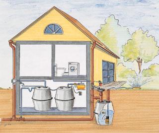 Házi esővízgyűjtő rendszer tartályai, szűrői