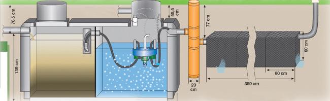 Biológiai szennyvíztisztító berendezés (Rewatec)