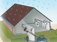 Hogyan lehet megtakarítani a vízdíj felét és védeni a környezetet is?