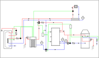 Központi fűtés rendszerek rajzai