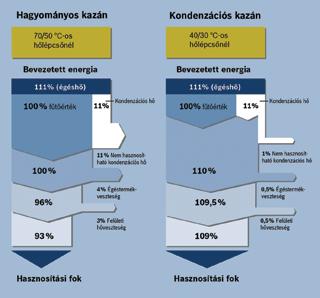 A földgáz energiafolyama