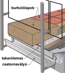 A teraszok korrekt vízelvezetését szolgálja a speciális csatornarendszer beépítése