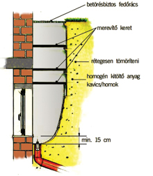 Az ablakokon át az új aknabevilágítók is elég fényt juttatnak a talajszint alatti helyiségbe