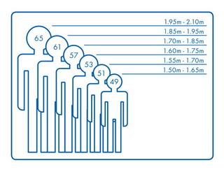 Kerékpár kerék átmérő számítás